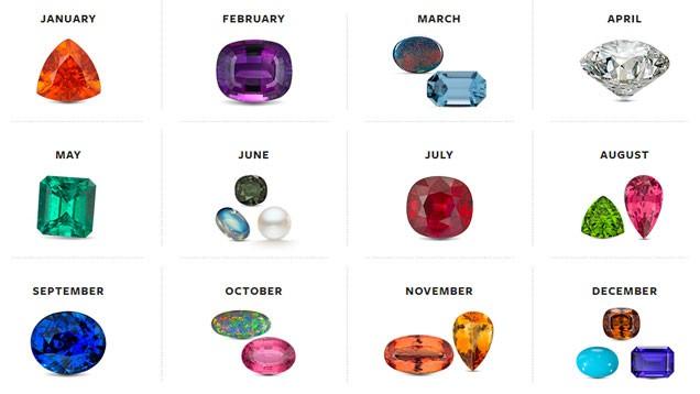 Birthstones.jpg-2021-3-18 12.21.13